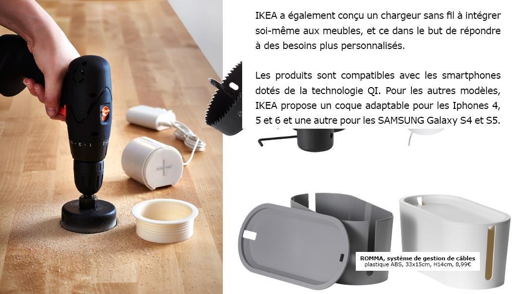 equiper son logement tudiant du mobilier tendance et connect chez ikea. Black Bedroom Furniture Sets. Home Design Ideas